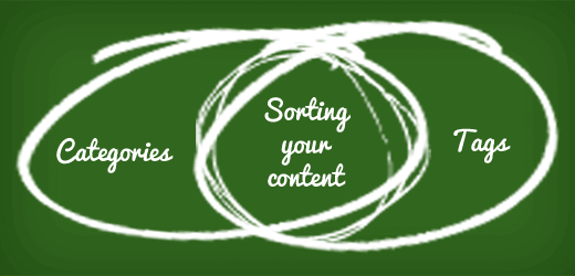 sorting-your-content