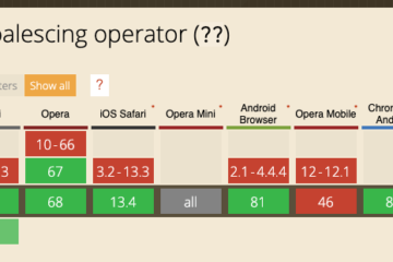 JavaScript Nullish coalescing operator '??'